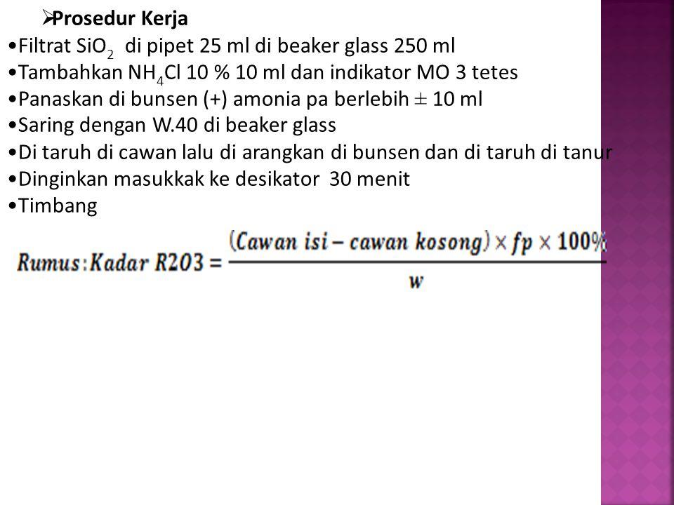  Prosedur Kerja Filtrat SiO 2 di pipet 25 ml di beaker glass 250 ml Tambahkan NH 4 Cl 10 % 10 ml dan indikator MO 3 tetes Panaskan di bunsen (+) amon