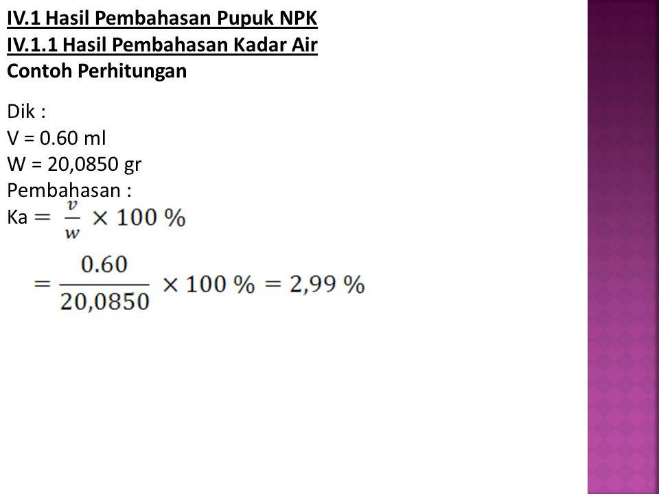 IV.1 Hasil Pembahasan Pupuk NPK IV.1.1 Hasil Pembahasan Kadar Air Contoh Perhitungan Dik : V = 0.60 ml W = 20,0850 gr Pembahasan : Ka