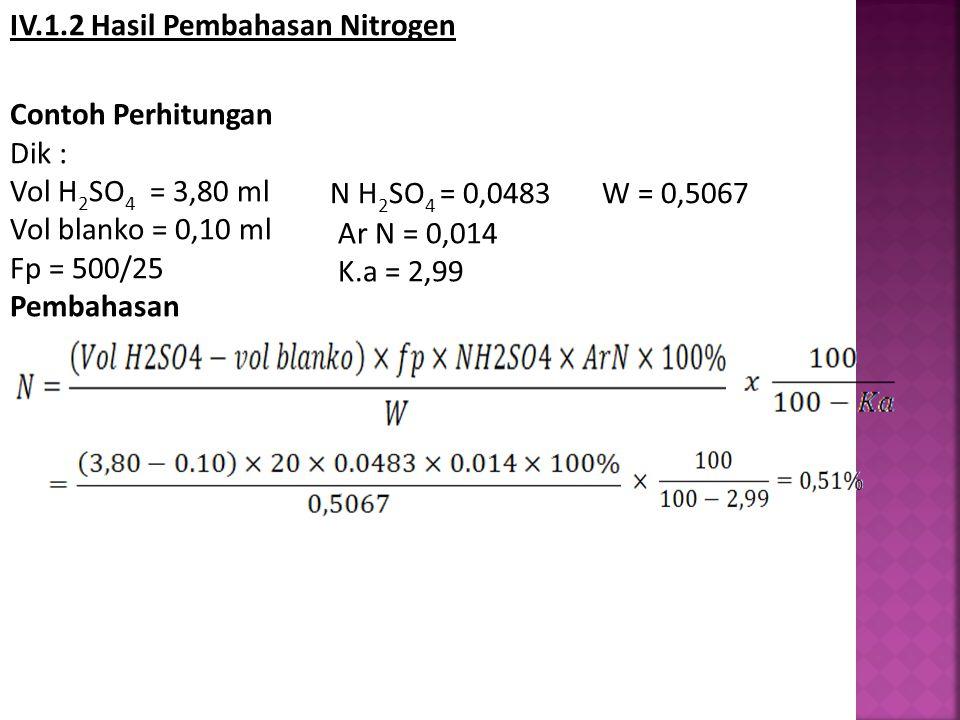 IV.1.2 Hasil Pembahasan Nitrogen Contoh Perhitungan Dik : Vol H 2 SO 4 = 3,80 ml Vol blanko = 0,10 ml Fp = 500/25 Pembahasan N H 2 SO 4 = 0,0483 Ar N