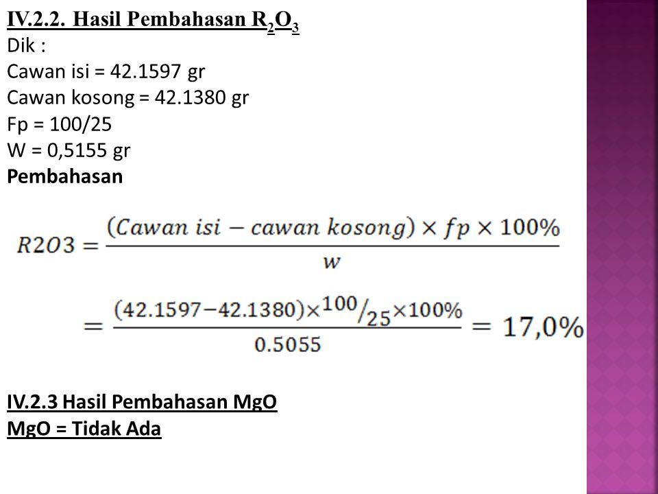 IV.2.2. Hasil Pembahasan R 2 O 3 Dik : Cawan isi = 42.1597 gr Cawan kosong = 42.1380 gr Fp = 100/25 W = 0,5155 gr Pembahasan IV.2.3 Hasil Pembahasan M