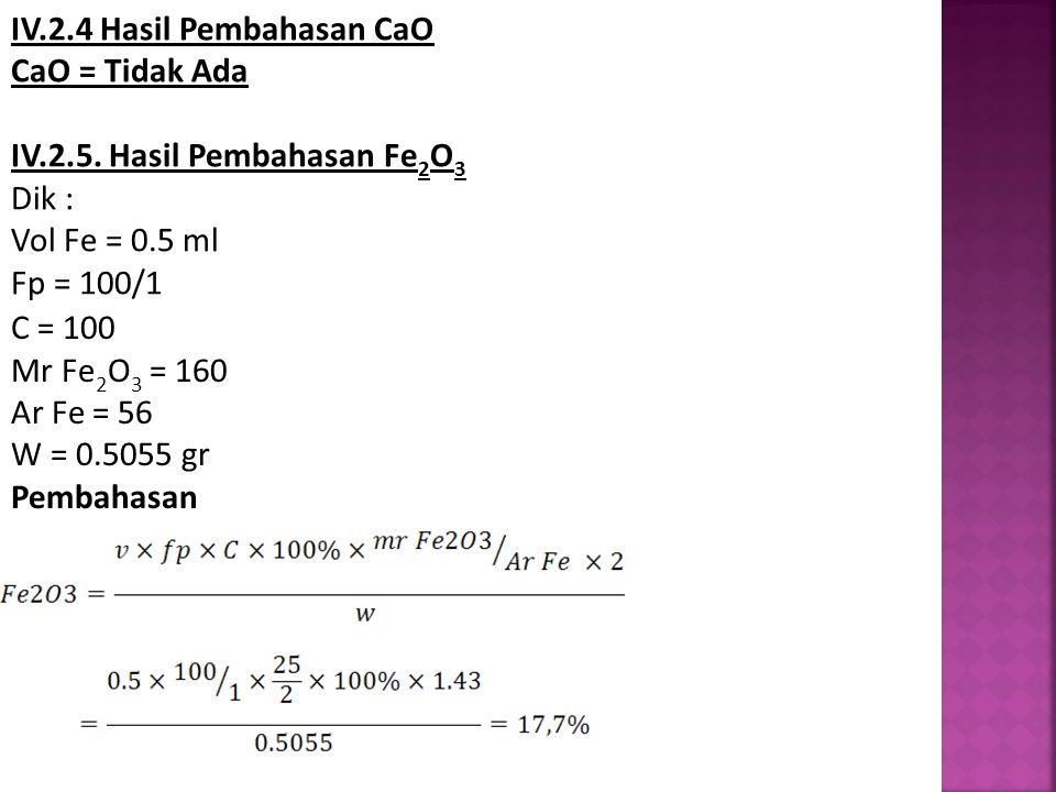 IV.2.4 Hasil Pembahasan CaO CaO = Tidak Ada IV.2.5. Hasil Pembahasan Fe 2 O 3 Dik : Vol Fe = 0.5 ml Fp = 100/1 C = 100 Mr Fe 2 O 3 = 160 Ar Fe = 56 W