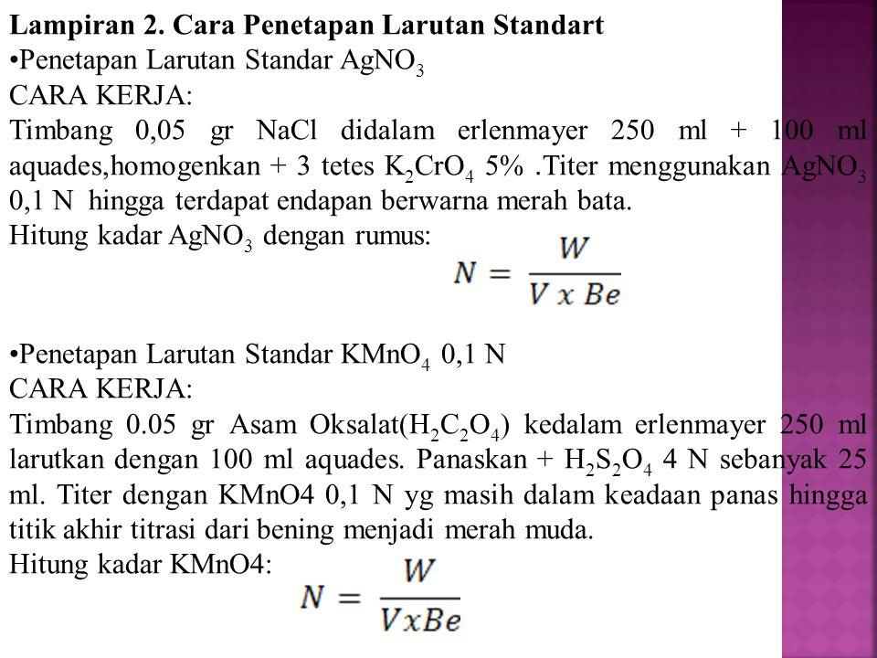 Lampiran 2. Cara Penetapan Larutan Standart Penetapan Larutan Standar AgNO 3 CARA KERJA: Timbang 0,05 gr NaCl didalam erlenmayer 250 ml + 100 ml aquad