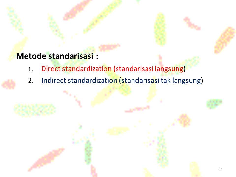 12 Metode standarisasi : 1. Direct standardization (standarisasi langsung) 2. Indirect standardization (standarisasi tak langsung)