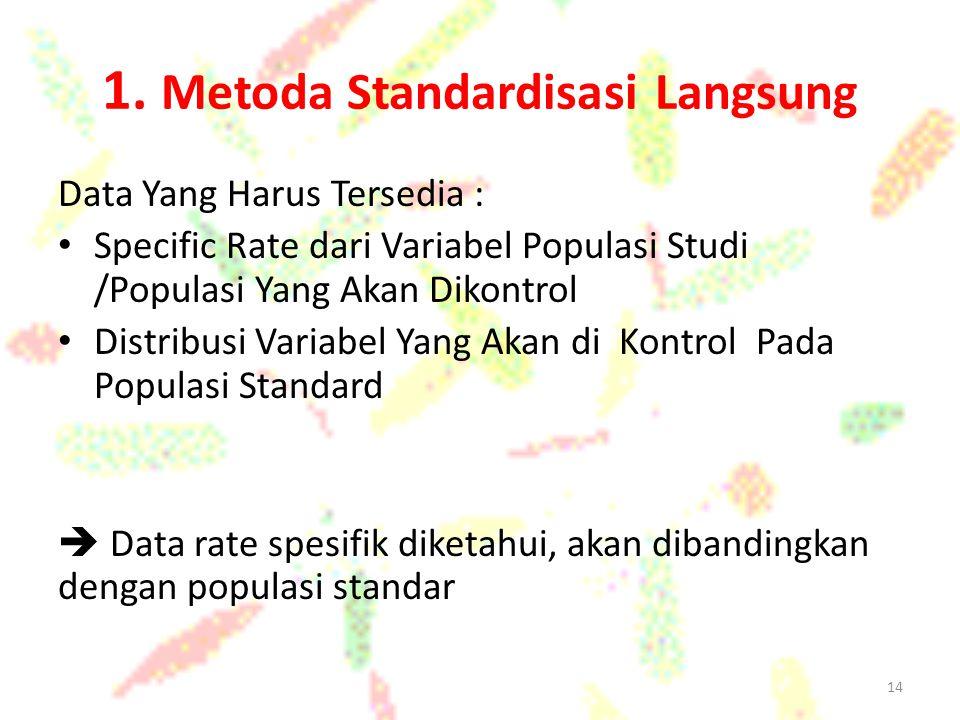 1. Metoda Standardisasi Langsung Data Yang Harus Tersedia : Specific Rate dari Variabel Populasi Studi /Populasi Yang Akan Dikontrol Distribusi Variab