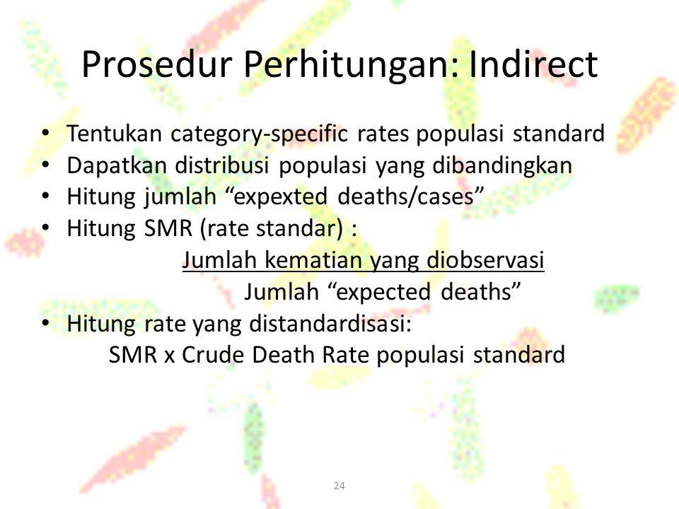 """24 Prosedur Perhitungan: Indirect Tentukan category-specific rates populasi standard Dapatkan distribusi populasi yang dibandingkan Hitung jumlah """"exp"""