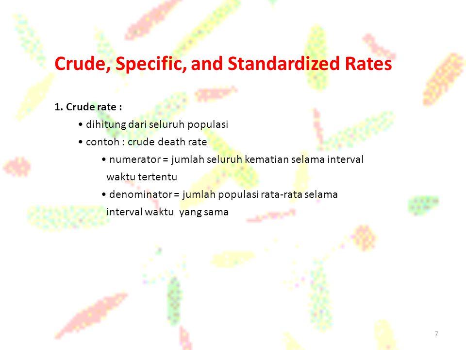 7 Crude, Specific, and Standardized Rates 1. Crude rate : dihitung dari seluruh populasi contoh : crude death rate numerator = jumlah seluruh kematian