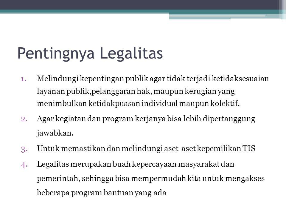 Pentingnya Legalitas 1.Melindungi kepentingan publik agar tidak terjadi ketidaksesuaian layanan publik,pelanggaran hak, maupun kerugian yang menimbulkan ketidakpuasan individual maupun kolektif.