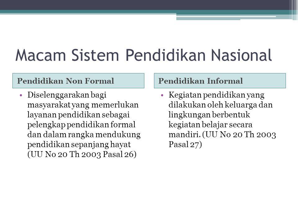 Macam Sistem Pendidikan Nasional Pendidikan Non FormalPendidikan Informal Diselenggarakan bagi masyarakat yang memerlukan layanan pendidikan sebagai p