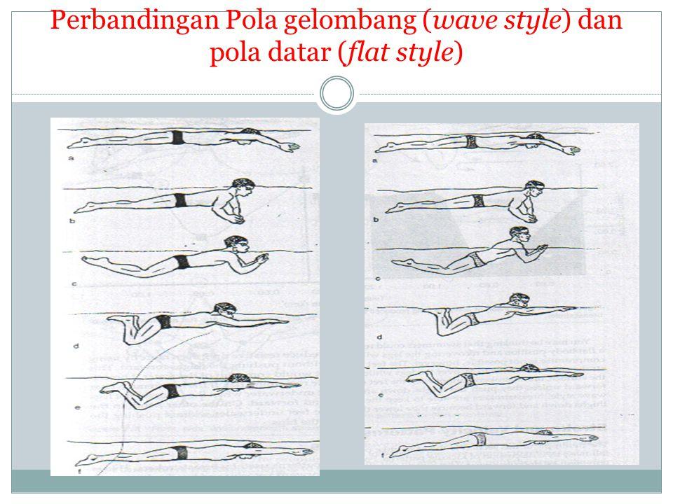 Perbandingan Pola gelombang (wave style) dan pola datar (flat style)