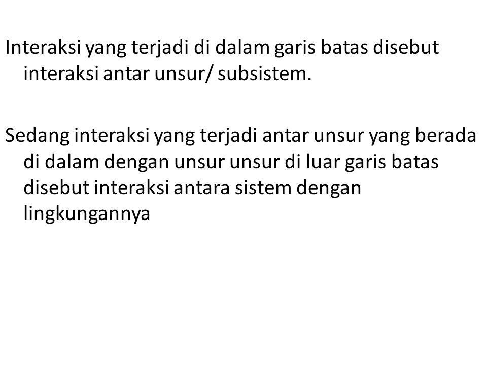 Interaksi yang terjadi di dalam garis batas disebut interaksi antar unsur/ subsistem.