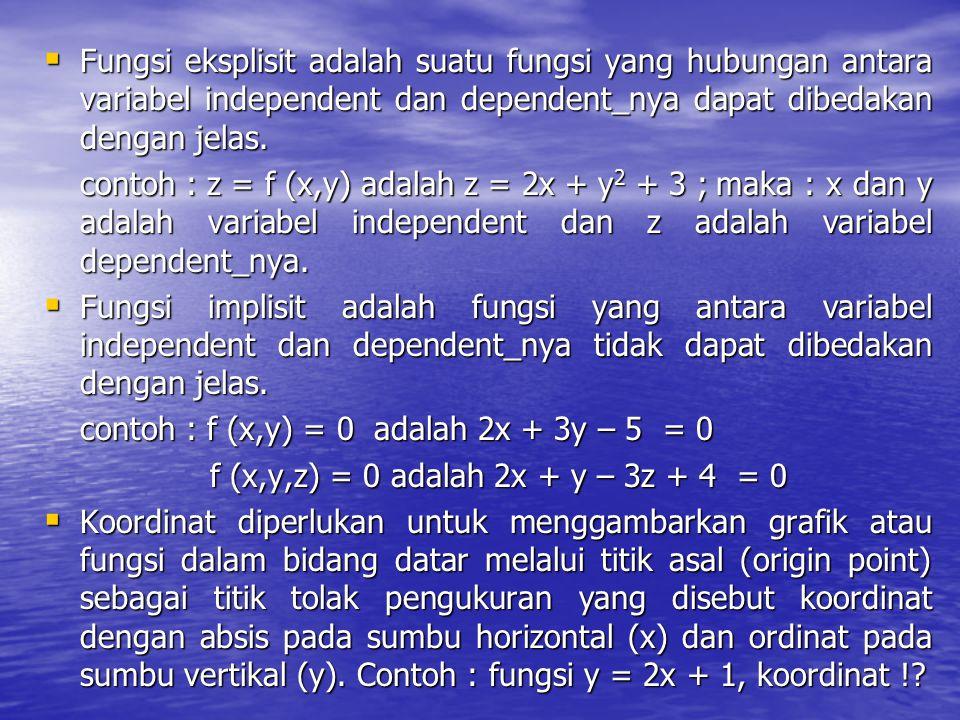  Fungsi eksplisit adalah suatu fungsi yang hubungan antara variabel independent dan dependent_nya dapat dibedakan dengan jelas. contoh : z = f (x,y)
