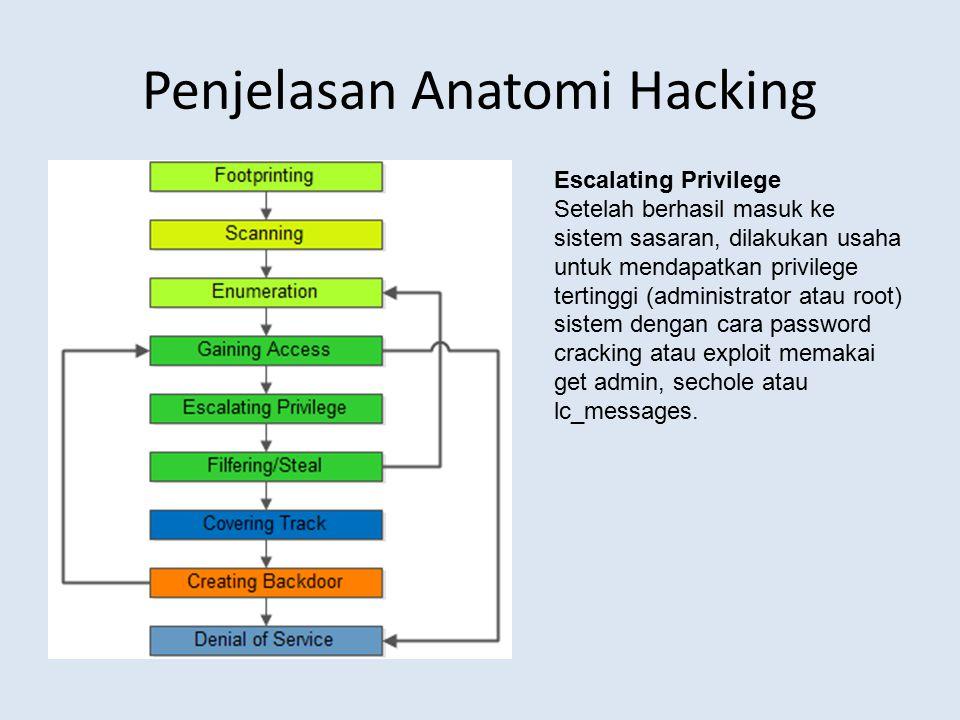 Penjelasan Anatomi Hacking Escalating Privilege Setelah berhasil masuk ke sistem sasaran, dilakukan usaha untuk mendapatkan privilege tertinggi (admin