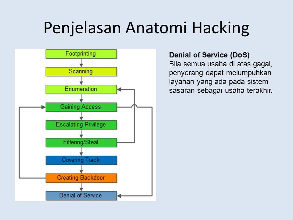 Penjelasan Anatomi Hacking Denial of Service (DoS) Bila semua usaha di atas gagal, penyerang dapat melumpuhkan layanan yang ada pada sistem sasaran se