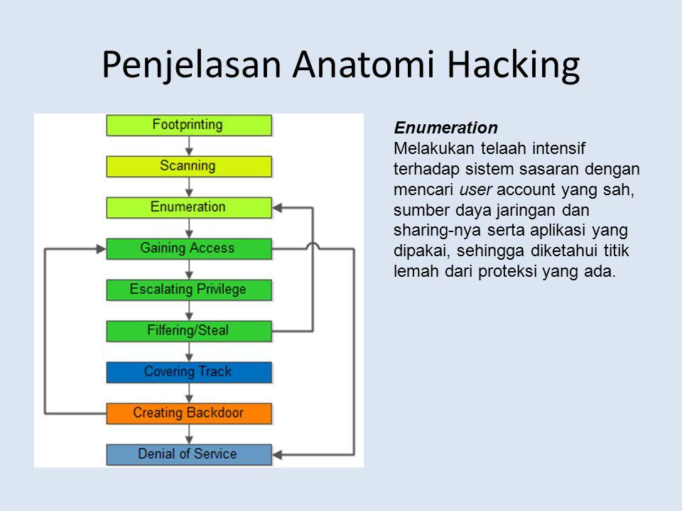 Penjelasan Anatomi Hacking Enumeration Melakukan telaah intensif terhadap sistem sasaran dengan mencari user account yang sah, sumber daya jaringan da