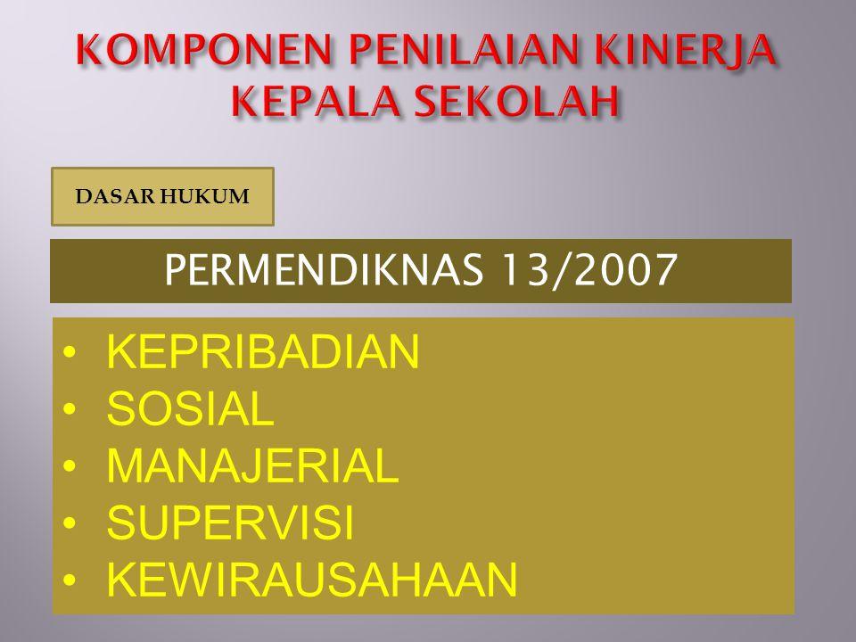 KEPRIBADIAN SOSIAL MANAJERIAL SUPERVISI KEWIRAUSAHAAN PERMENDIKNAS 13/2007 DASAR HUKUM