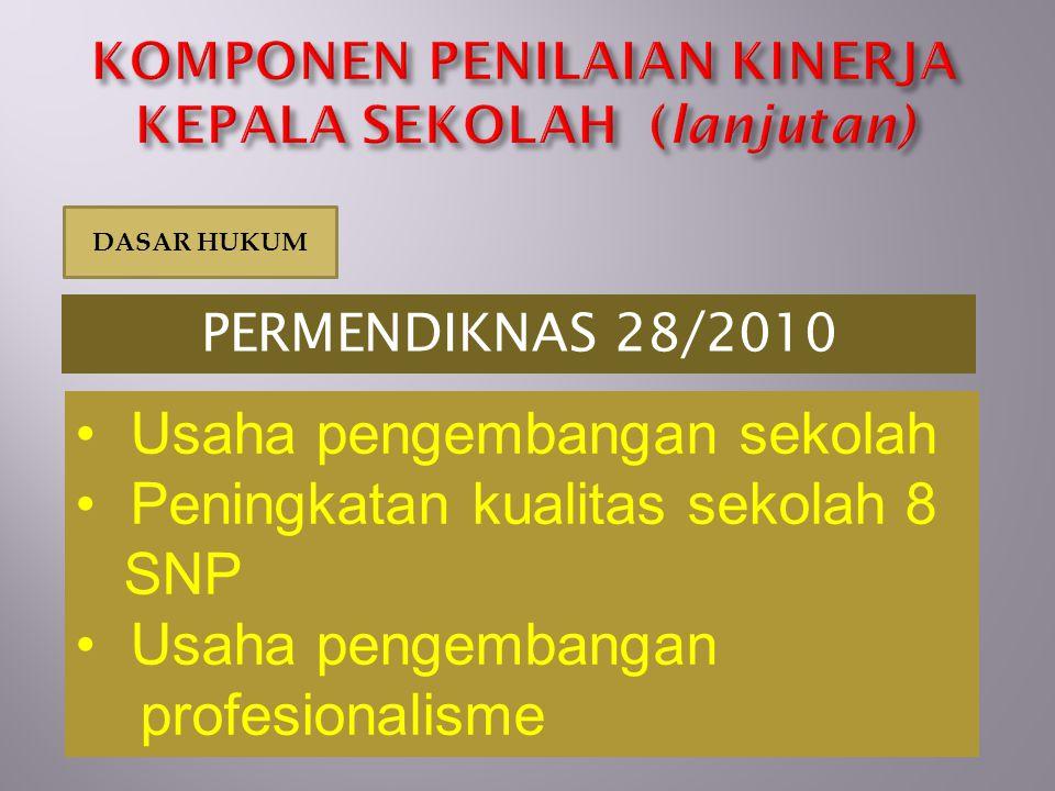 Usaha pengembangan sekolah Peningkatan kualitas sekolah 8 SNP Usaha pengembangan profesionalisme PERMENDIKNAS 28/2010 DASAR HUKUM
