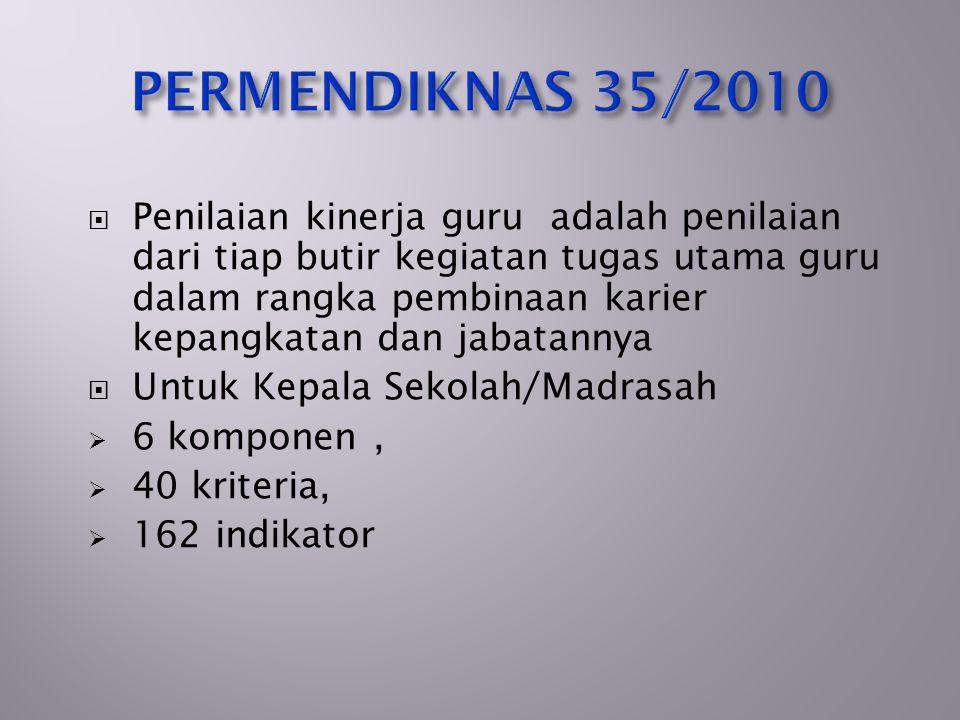 PERMENDIKNAS NO.28/ 2010 PERMENDIKNAS NO.