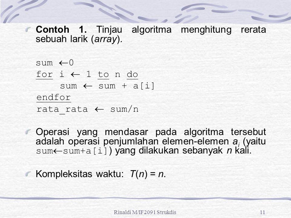 Rinaldi M/IF2091 Strukdis11 Contoh 1. Tinjau algoritma menghitung rerata sebuah larik (array). sum  0 for i  1 to n do sum  sum + a[i] endfor rata_