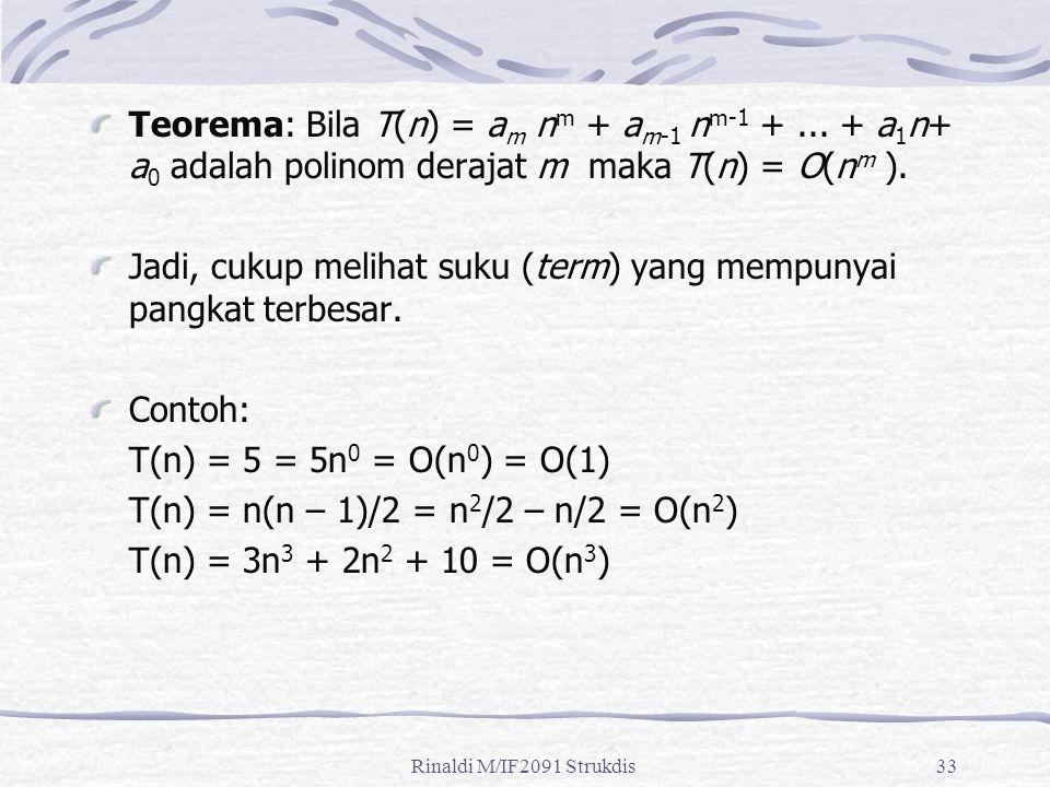 Rinaldi M/IF2091 Strukdis33 Teorema: Bila T(n) = a m n m + a m-1 n m-1 +... + a 1 n+ a 0 adalah polinom derajat m maka T(n) = O(n m ). Jadi, cukup mel