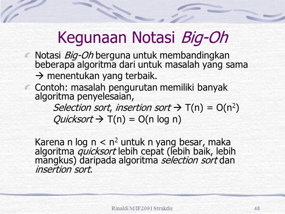 Rinaldi M/IF2091 Strukdis48 Kegunaan Notasi Big-Oh Notasi Big-Oh berguna untuk membandingkan beberapa algoritma dari untuk masalah yang sama  menentu