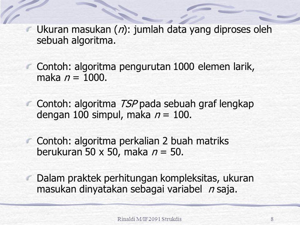 Rinaldi M/IF2091 Strukdis8 Ukuran masukan (n): jumlah data yang diproses oleh sebuah algoritma. Contoh: algoritma pengurutan 1000 elemen larik, maka n