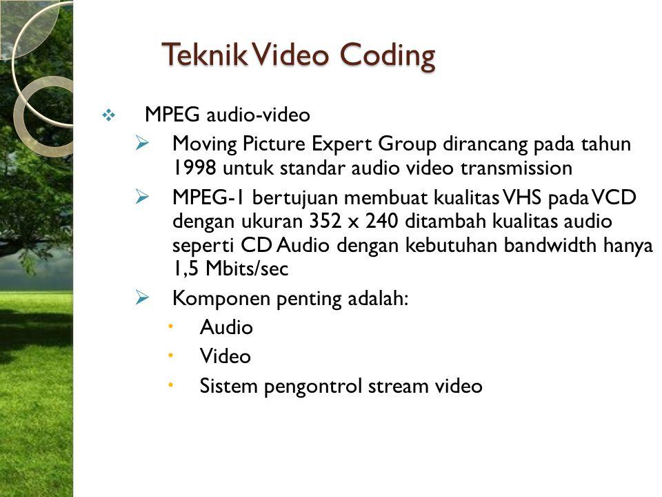 Teknik Video Coding  MPEG audio-video  Moving Picture Expert Group dirancang pada tahun 1998 untuk standar audio video transmission  MPEG-1 bertuju