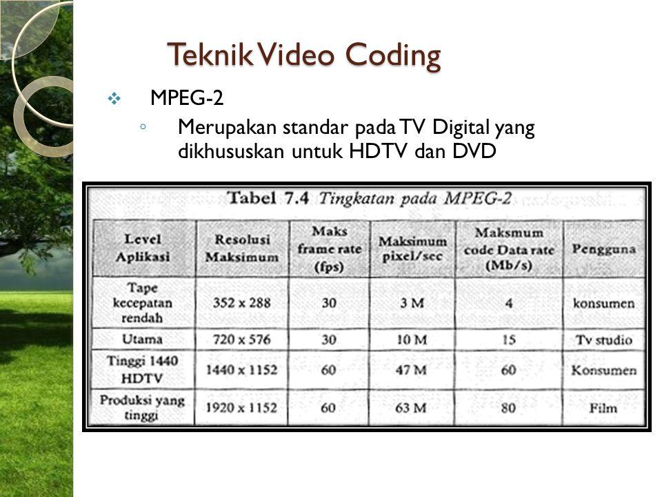 Teknik Video Coding  MPEG-2 ◦ Merupakan standar pada TV Digital yang dikhususkan untuk HDTV dan DVD