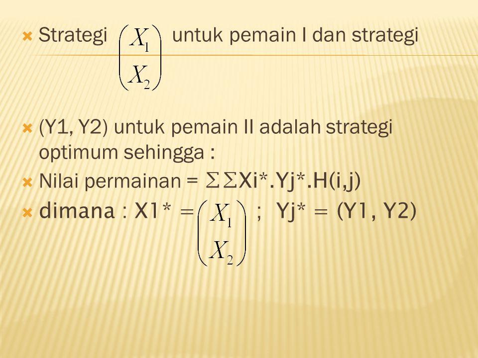  Strategi untuk pemain I dan strategi  (Y1, Y2) untuk pemain II adalah strategi optimum sehingga :  Nilai permainan = ∑∑Xi*.Yj*.H(i,j)  dimana : X1* = ; Yj* = (Y1, Y2)