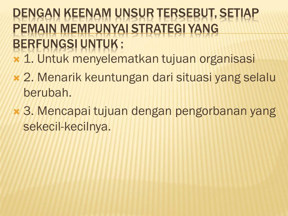  1.Untuk menyelematkan tujuan organisasi  2.