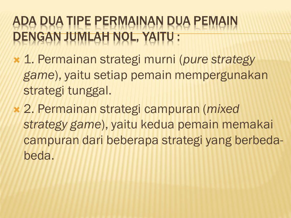  1. Permainan strategi murni (pure strategy game), yaitu setiap pemain mempergunakan strategi tunggal.  2. Permainan strategi campuran (mixed strate