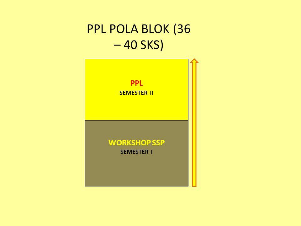 PPL SEMESTER II WORKSHOP SSP SEMESTER I PPL POLA BLOK (36 – 40 SKS)