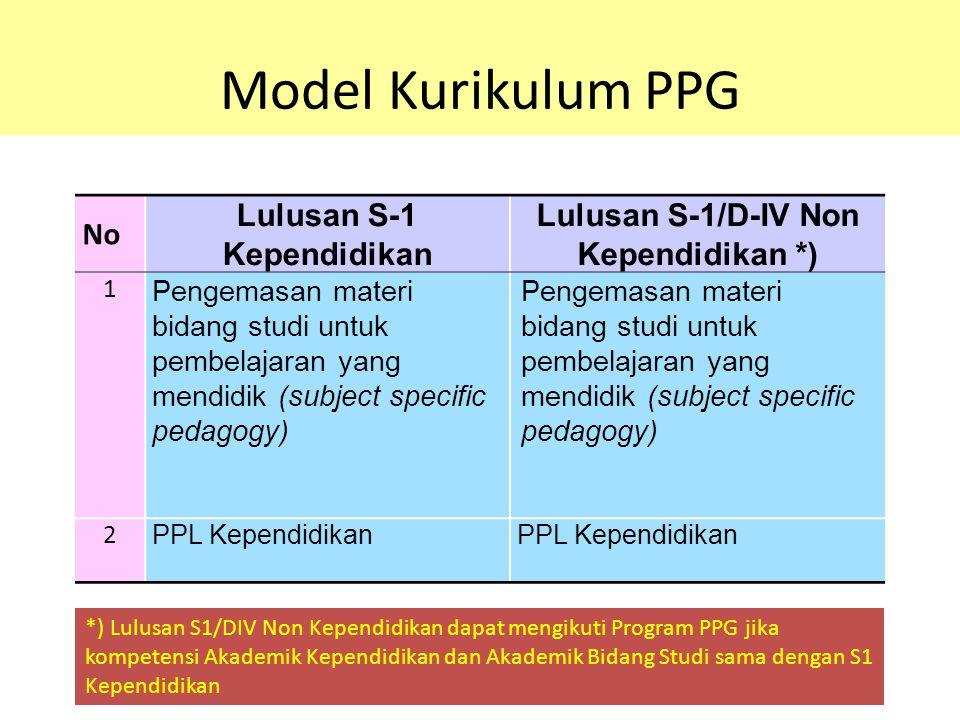 No Lulusan S-1 Kependidikan Lulusan S-1/D-IV Non Kependidikan *) 1 Pengemasan materi bidang studi untuk pembelajaran yang mendidik (subject specific pedagogy) 2 PPL Kependidikan *) Lulusan S1/DIV Non Kependidikan dapat mengikuti Program PPG jika kompetensi Akademik Kependidikan dan Akademik Bidang Studi sama dengan S1 Kependidikan Model Kurikulum PPG