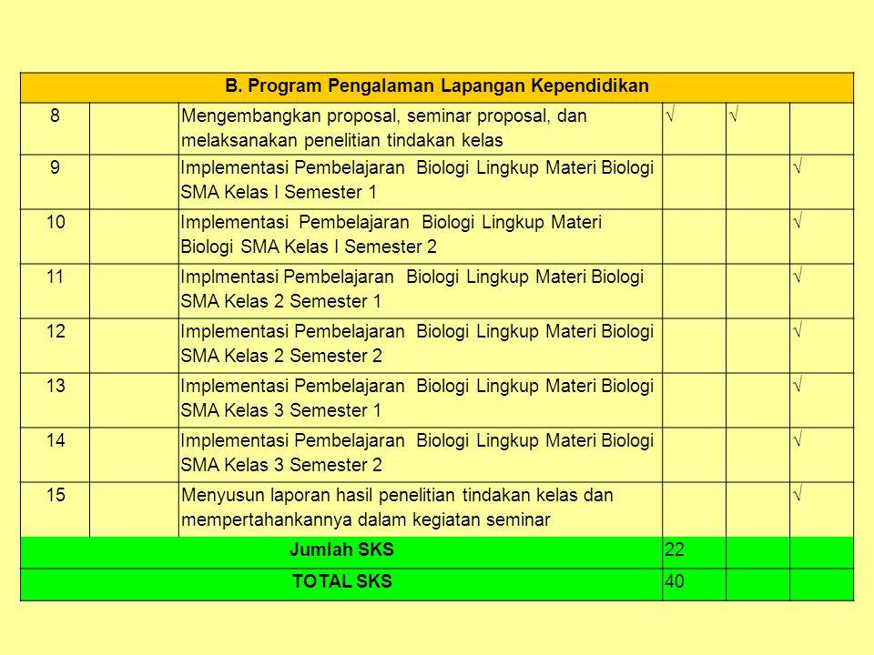 B. Program Pengalaman Lapangan Kependidikan 8 Mengembangkan proposal, seminar proposal, dan melaksanakan penelitian tindakan kelas  9 Implementasi P