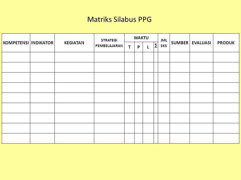 KOMPETENSIINDIKATORKEGIATAN STRATEGI PEMBELAJARAN WAKTU JML SKS SUMBEREVALUASIPRODUK TPL ∑ Matriks Silabus PPG
