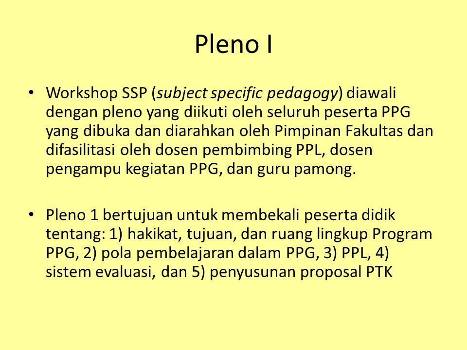 WORKSHOP SSP PPL POLA BLOK PPG SD, PAUD, dan PLB (18 – 20 SKS) PPL