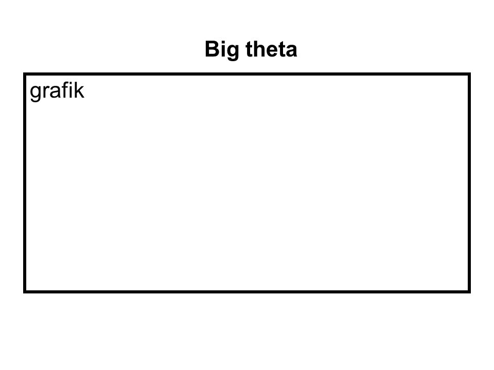 grafik Big theta