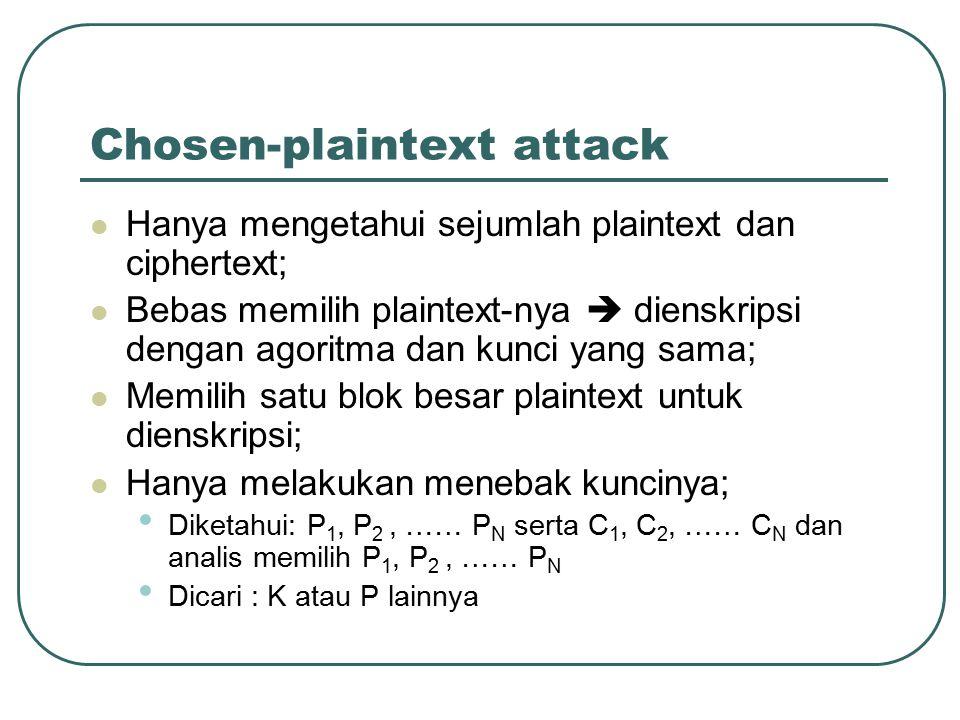 Adaptive-chosen-palintext attack Memilih plaintext yang dienskrip dan memodifikasi pilihan berdasarkan enskrip sebelumnya; Hanya memilih blok plaintext yang lebih kecil dan memilih lainnya berdasarkan hasil sebelumnya