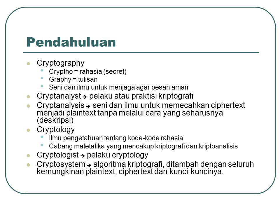 Tujuan sistem kriptografi Confidentiality Message integrity Non-repudiation Authentication