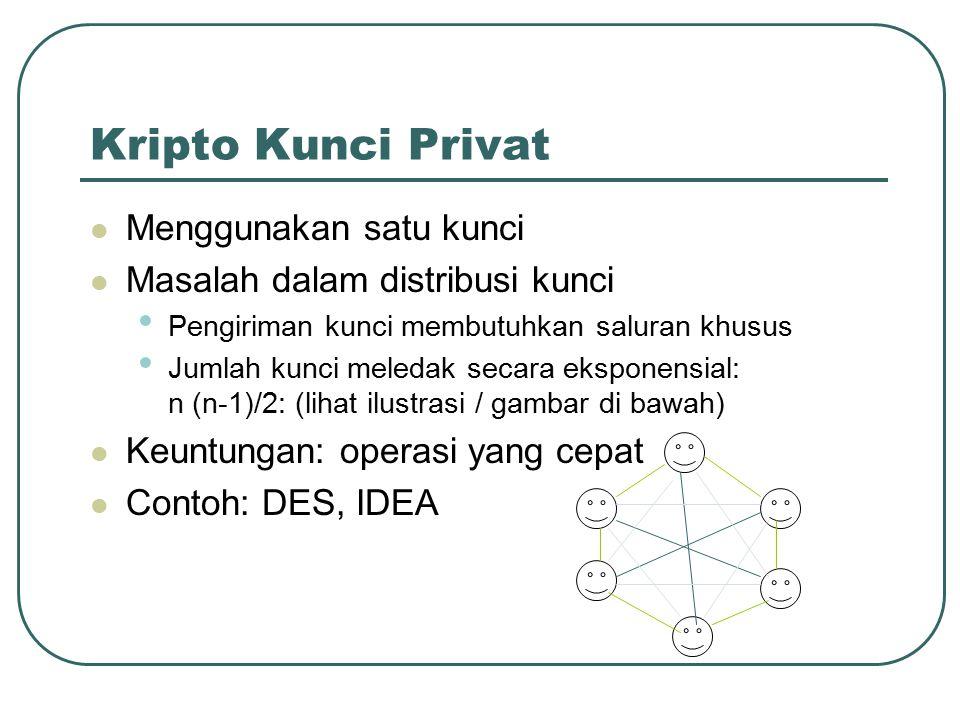 Kripto Kunci Publik EncryptionDecryption Plaintext Ciphertext L)8*@HgMy phone 555-1234 Plaintext Public key Private key Public key repository Certificate Authority (CA)