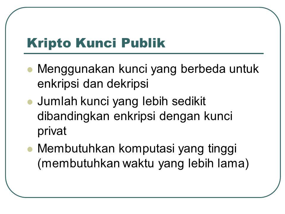 Kripto Kunci Publik Membutuhkan penyimpanan kunci publik (Certificate Authority) yang terpercaya (trusted).