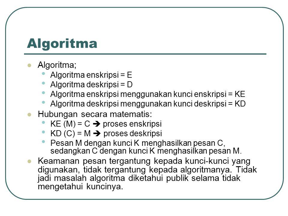 Pemecah algoritma Usaha analisis algoritma  attack Diungkapkan Dutchman A Kerckhoffs (abad ke 19) yaitu: kerahasiaan harus terletak pada kuncinya Lars Knudsen  jenis pemecah algoritma: Total Break  seorang analis berhasil menemukan kunci K, yang digunakan untuk melindungi data D k (C) = P Global deduction  analisis sandi mendapatkan algoritma aternatif A yang ekuivalen dengan D k (C), tanpa mengetahui K Instance (local) deduction  analis mendapatkan plaintext atau ciphertext yang disadap Information deduction  analis mendapatkan informasi mengenai kunci atau plaintext.