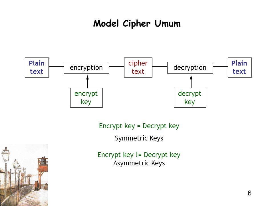 6 Model Cipher Umum Plain text cipher text encryptiondecryption encrypt key decrypt key Encrypt key = Decrypt key Symmetric Keys Encrypt key != Decryp