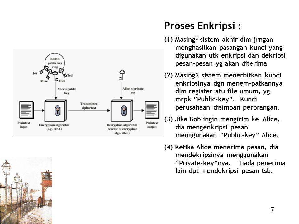 7 Proses Enkripsi : (1) Masing 2 sistem akhir dlm jrngan menghasilkan pasangan kunci yang digunakan utk enkripsi dan dekripsi pesan-pesan yg akan dite