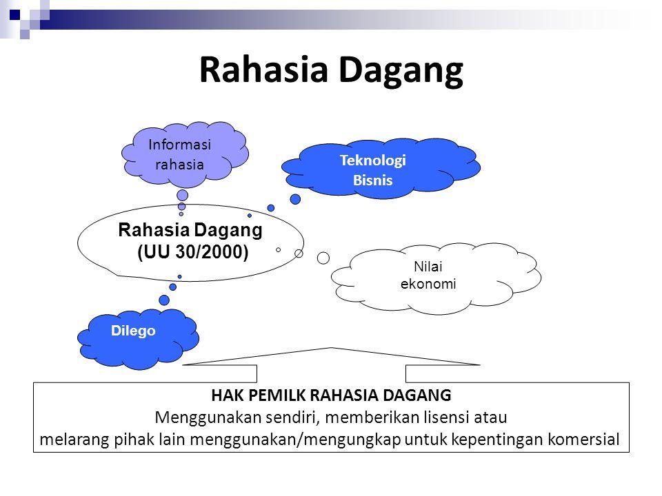 RAHASIA DAGANG [TRADE SECRET]