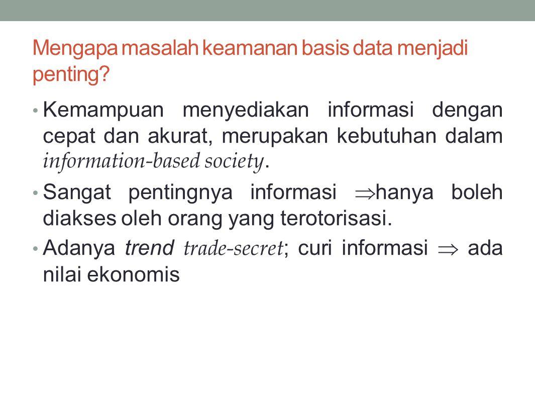 Otorisasi tambahan untuk Modifikasi Data ( Update Authorization ): Index Authorization  user diperbolehkan membuat dan menghapus index data.