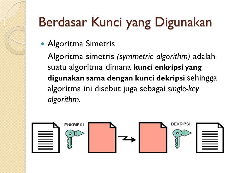 Berdasar Kunci yang Digunakan Algoritma Simetris Algoritma simetris (symmetric algorithm) adalah suatu algoritma dimana kunci enkripsi yang digunakan sama dengan kunci dekripsi sehingga algoritma ini disebut juga sebagai single-key algorithm.