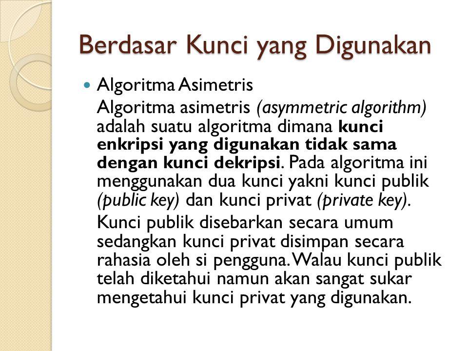 Berdasar Kunci yang Digunakan Algoritma Asimetris Algoritma asimetris (asymmetric algorithm) adalah suatu algoritma dimana kunci enkripsi yang digunakan tidak sama dengan kunci dekripsi.