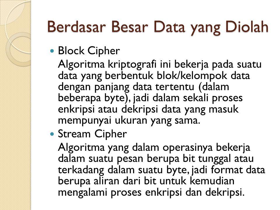 Berdasar Besar Data yang Diolah Block Cipher Algoritma kriptografi ini bekerja pada suatu data yang berbentuk blok/kelompok data dengan panjang data tertentu (dalam beberapa byte), jadi dalam sekali proses enkripsi atau dekripsi data yang masuk mempunyai ukuran yang sama.