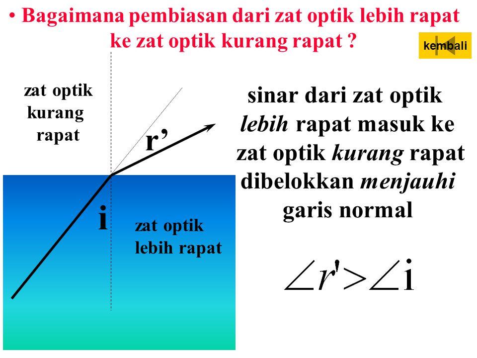 Pembesaran bayangan Kekuatan lensa Dengan satuan f dalam satuan meter Lebih lanjut silakan menuju tautan ini …..