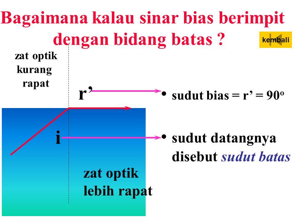 i r' zat optik kurang rapat zat optik lebih rapat Bagaimana kalau sudut datangnya makin besar ? sudut datang makin besar, sinar bias makin mendekati b